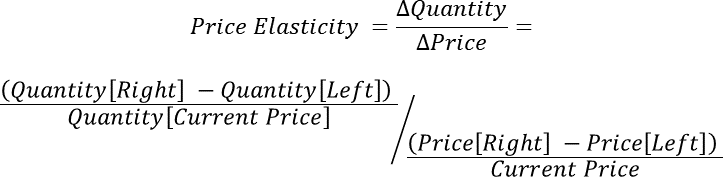Bb 201 Calculating Price Elasticity Scientific Strategy