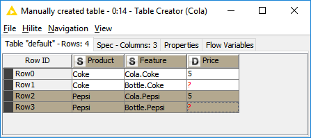 CS-112 Cola Wars 1936 Twice As Much (Quantifying Differentiation